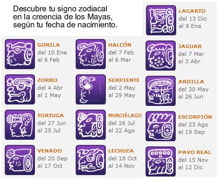 horoscopo caracteristicas signos: